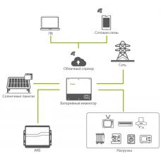 Автономная солнечная электростанция Growatt  3 кВт