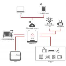 Автономная солнечная электростанция SolarWorks 3 кВт/1,62 кВт/4,8 кВт*ч